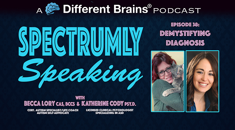 Demystifying Diagnosis | Spectrumly Speaking Ep. 38
